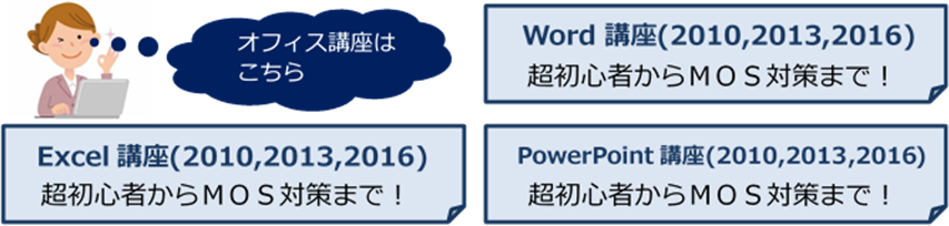 Excel講座・Word講座・PowerPoint講座